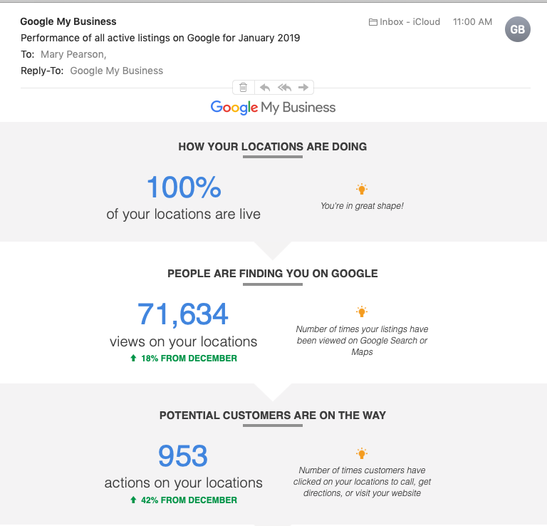 Google My Business stats
